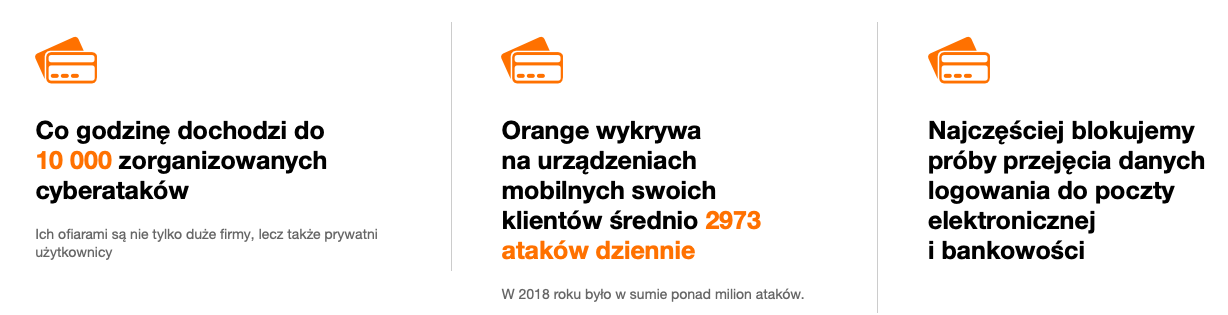 CyberTarcza Orange