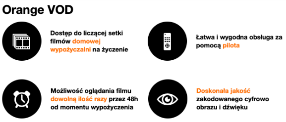 infografika z benefitami Orange VOD